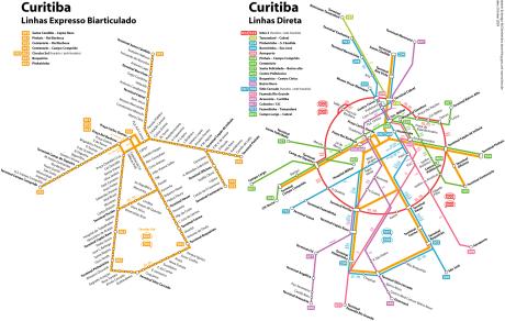 mapametrobuscuritiba